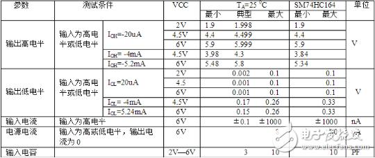 74ls164移位寄存器介绍(特点、引脚、参数、时序)